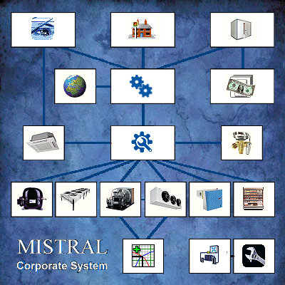 mistral_modules